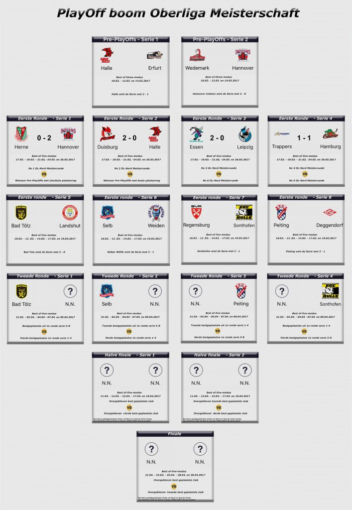 Oberliga PlayOff-boom (2)